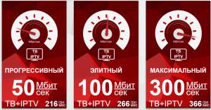 интернет+ТВ